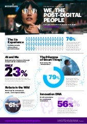 Accenture Technology Vision 2020: Infographic