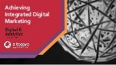 Achieving Integrated Digital Marketing with Sitecore & HCL