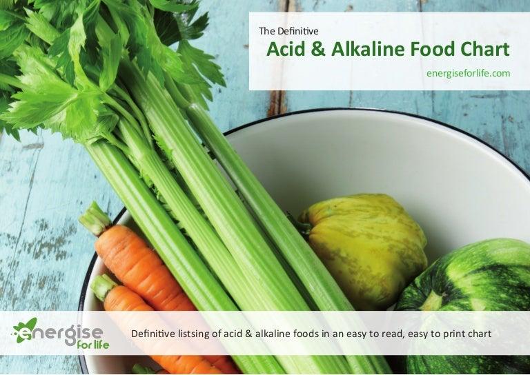 Acid alkaline food chart forumfinder Gallery