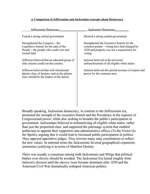 jeffersonian democracy definition