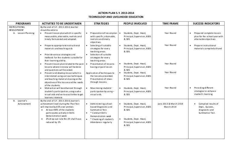 Action Plan 2013 2014