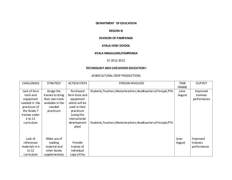 Sample School Action Plan Sample School Development Plan Sample