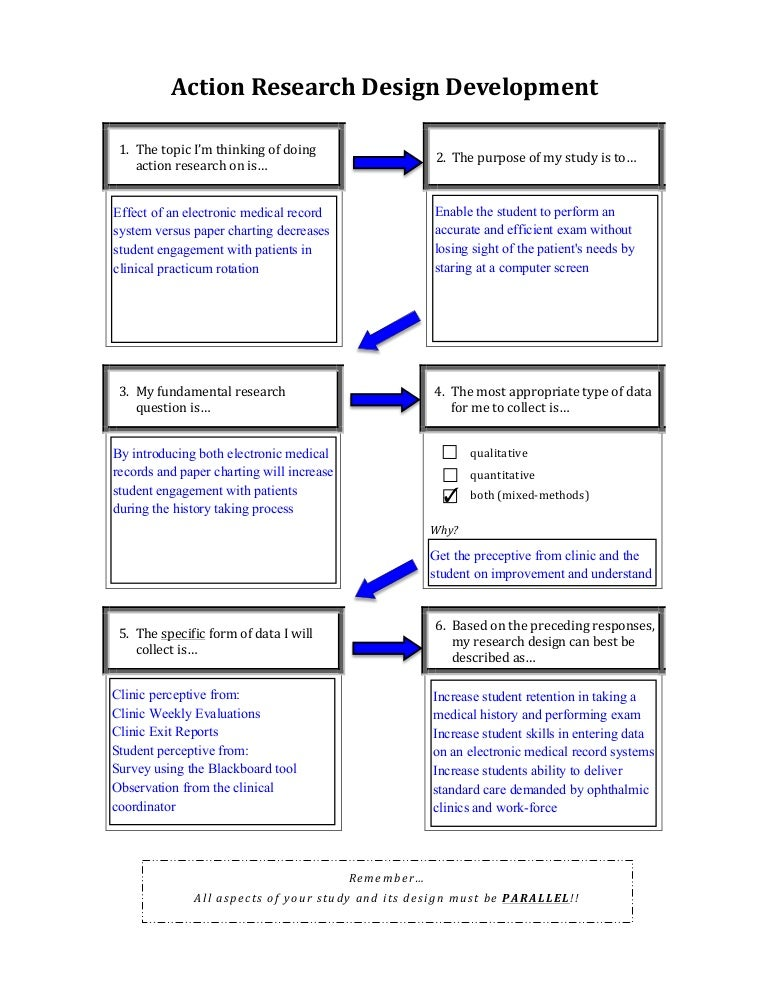 Reuse of Electronic Medical Records for Research Our architecture     SlideShare Download figure    Open in new tab    Download powerpoint  Figure    The  proposed framework for ethical facilitation of EHR research