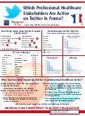 Twitter Healthcare Accounts France 2013
