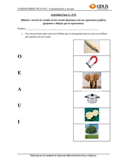 Guía de Aprendizaje Clase 2  - NT2