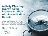 Activity Planning: Improving the Process to Align with Accreditation Criteria (Brillinger)