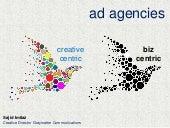 Ad Agency Models