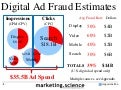 Ad Fraud Estimates by Augustine Fou Technical Forensics