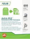 Adlib PDF for SharePoint from Atidan