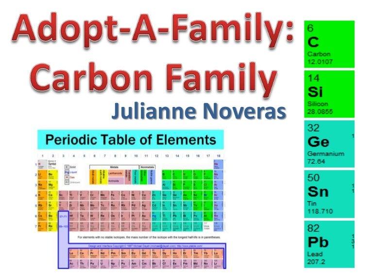 Adopt a family carbon family urtaz Images