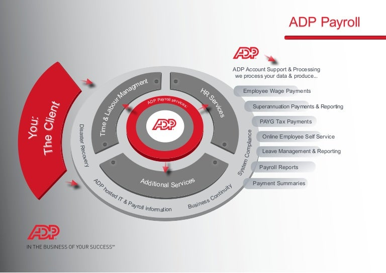 Adp payroll 1 pager