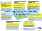 Assessing Your Agile Marketing Maturity Level