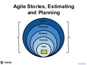 Agile stories, estimating and planning