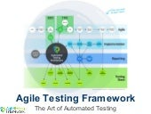 Agile Testing Framework - The Art of Automated Testing