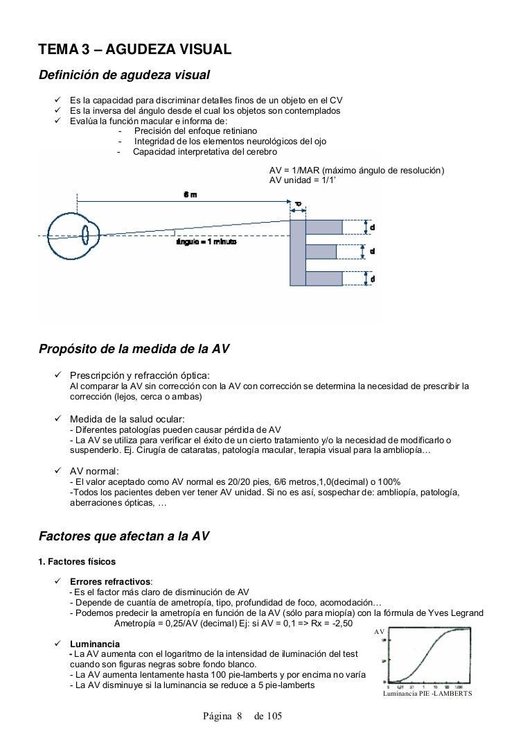 agudezavisual-111008075407-phpapp01-thumbnail-4.jpg?cb=1318060814