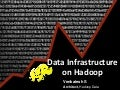 "Apache Hadoop India Summit 2011 talk ""Data Infrastructure on Hadoop"" by Venkatesh S"