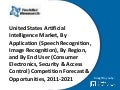 United States Artificial Intelligence Market, By Application (Speech Recognition, Image Recognition), By Region, and By End User (Consumer Electronics, Security & Access Control) Competition Forecast & Opportunities, 2011-2021