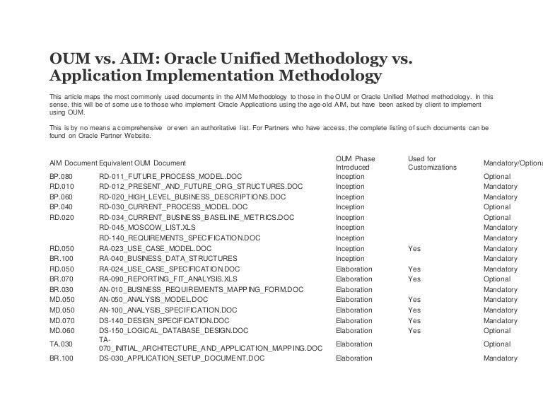 Aim vs oum documents