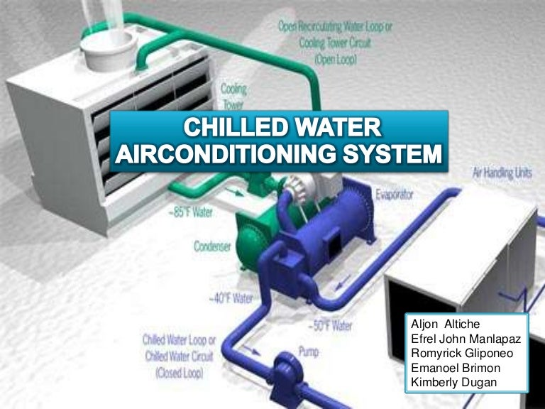 Water Chilled Airconditioning