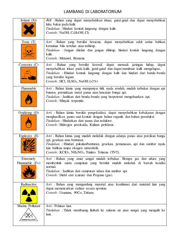 Alat Alat Keselamatan Kerja Dan Simbol Simbol Laboratorium