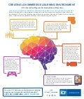 Infographic Creating an Immersive Learning Environment for Behavioral Health Change