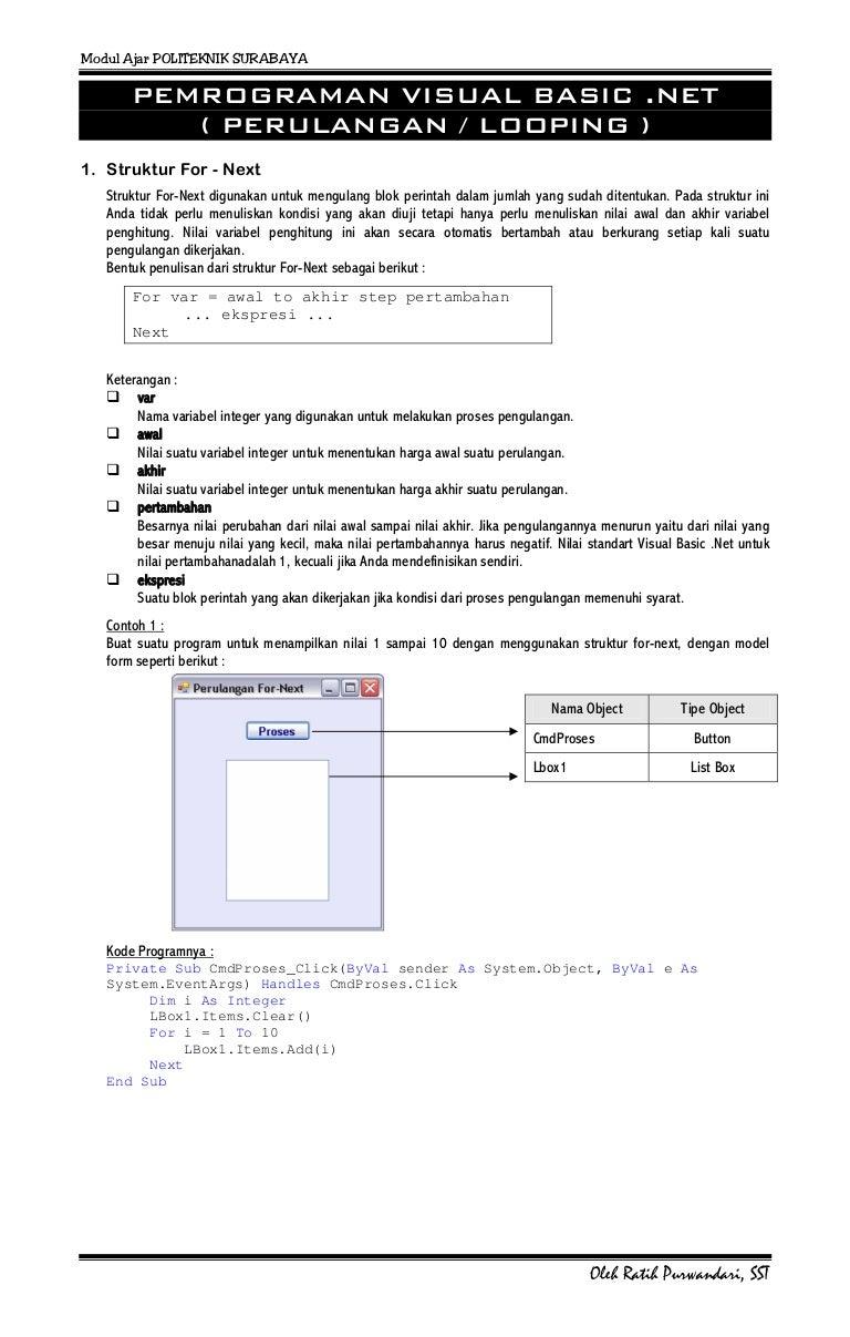 Algoritma Dan Pemrograman C Pseudocode Flowchart