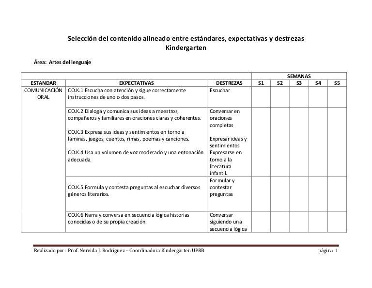 Alineación de estándares, expectativas y destrezas de Kindergarten –…