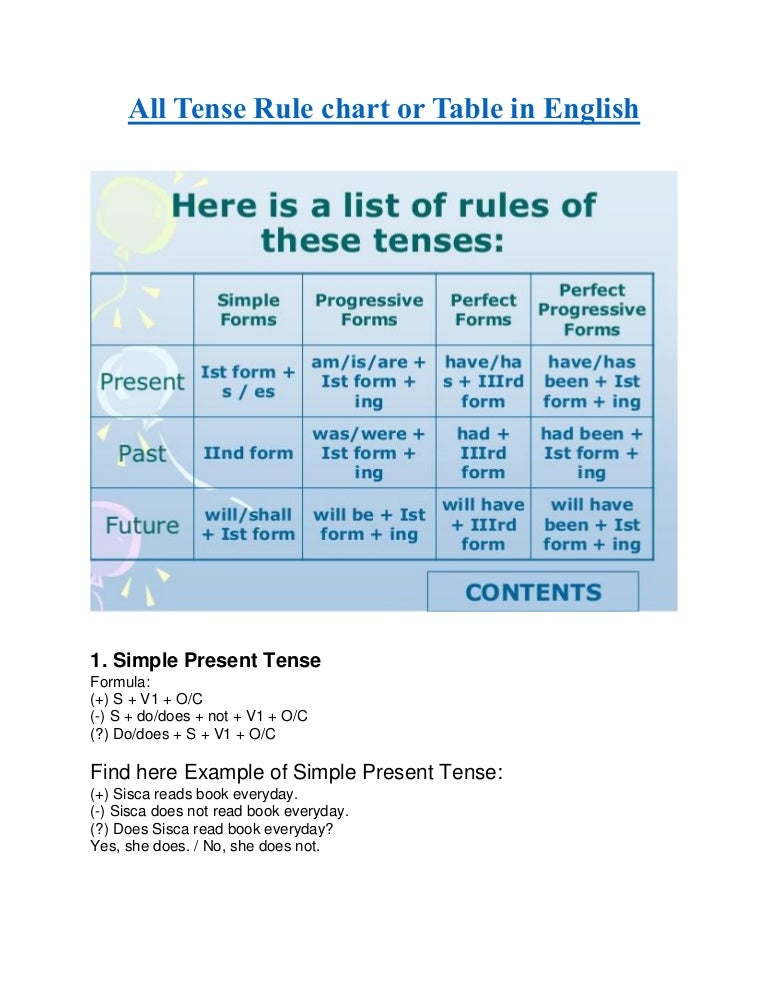 Tenses In English Rules