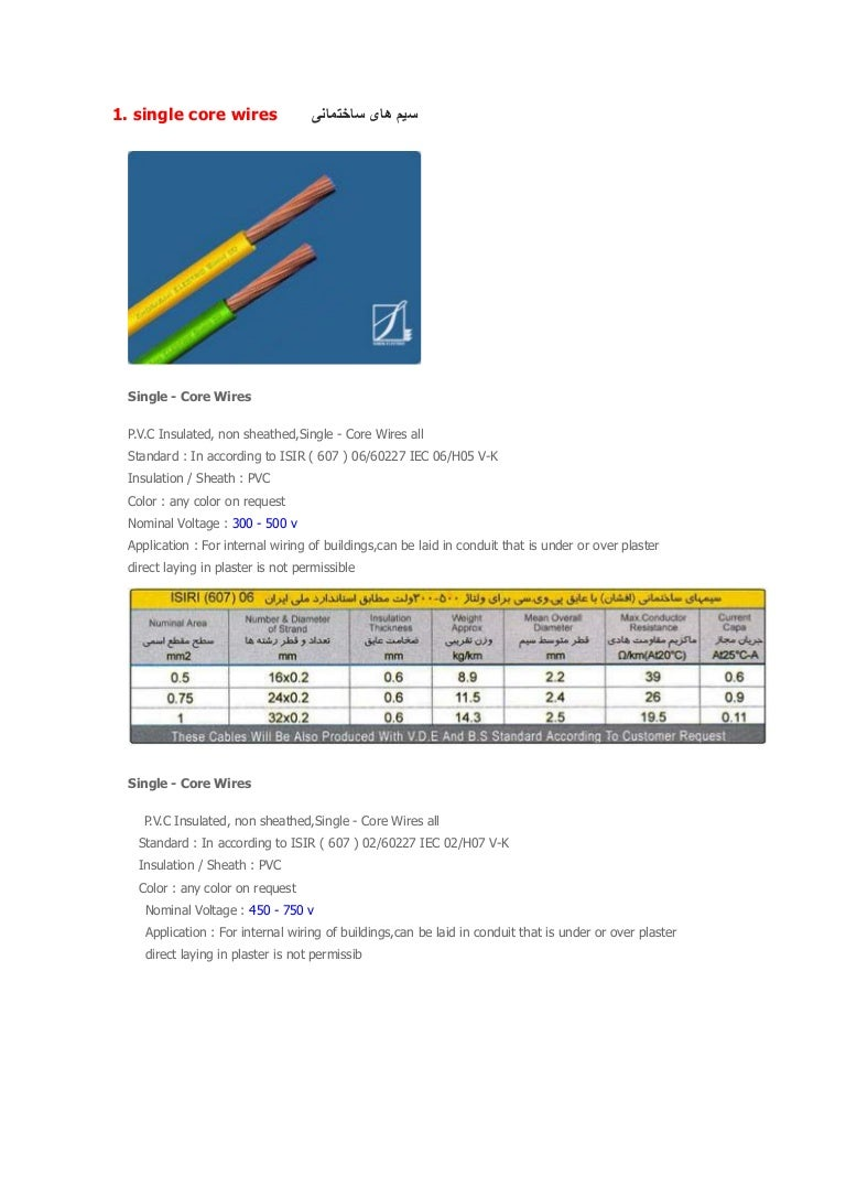 All type cable wire
