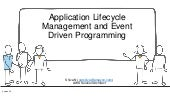 Application Lifecycle Management and Event Driven Programming on AWS