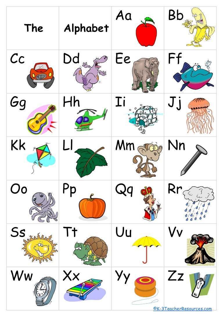 photograph regarding Alphabet Chart Printable Pdf identified as Very simple Alphabet Chart