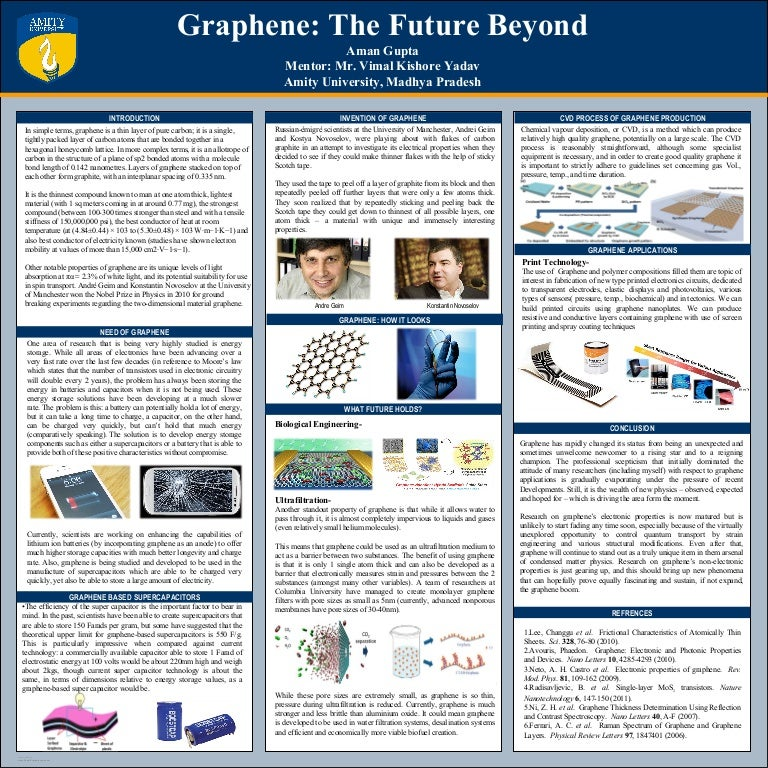graphene synthesis and application poster, Presentation templates