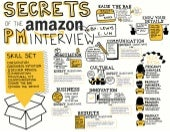 Amazon Product Manager Interview Cheat Sheet