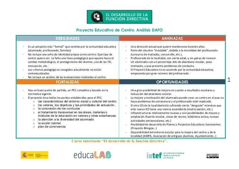 Análisis Dafo Proyecto Educativo De Centro