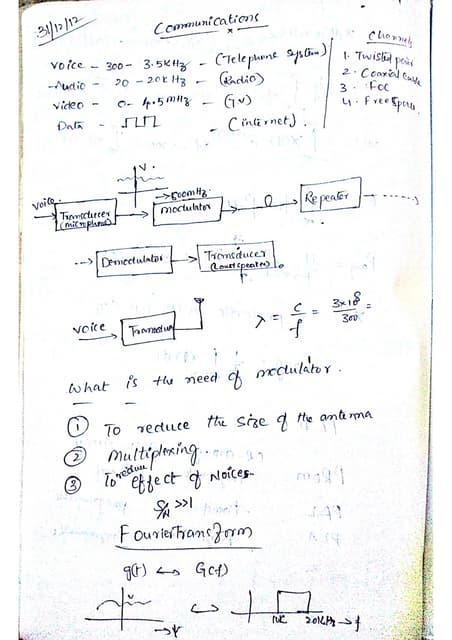 Analog Communication Notes By Arun Kumar Pdf