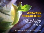 Financial Analysis - Spirits Industry (Diageo, Pernod-Ricard, Remy Cointreau)