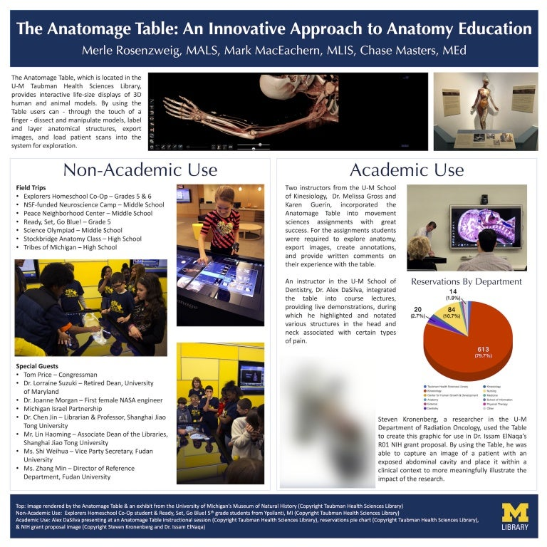 The Anatomage Table: An Innovative Approach to Anatomy Education