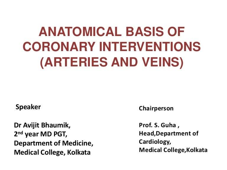 Anatomical basis of coronary intervention