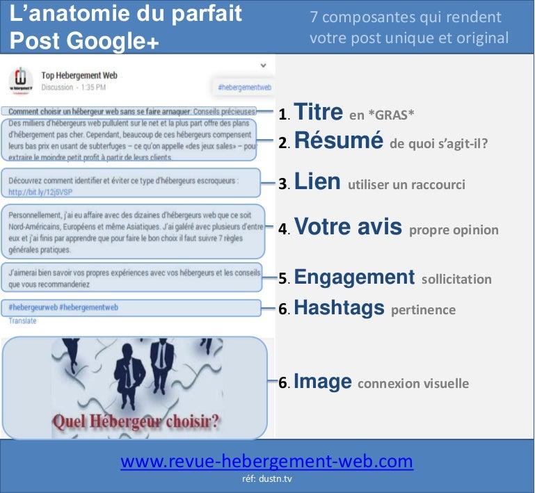Fein Google Anatomie App Ideen - Anatomie Ideen - finotti.info