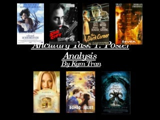 Ancillary Task 1 : Poster Analysis