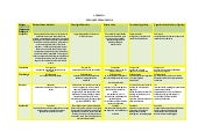 Andamio enfoques pedagogicos
