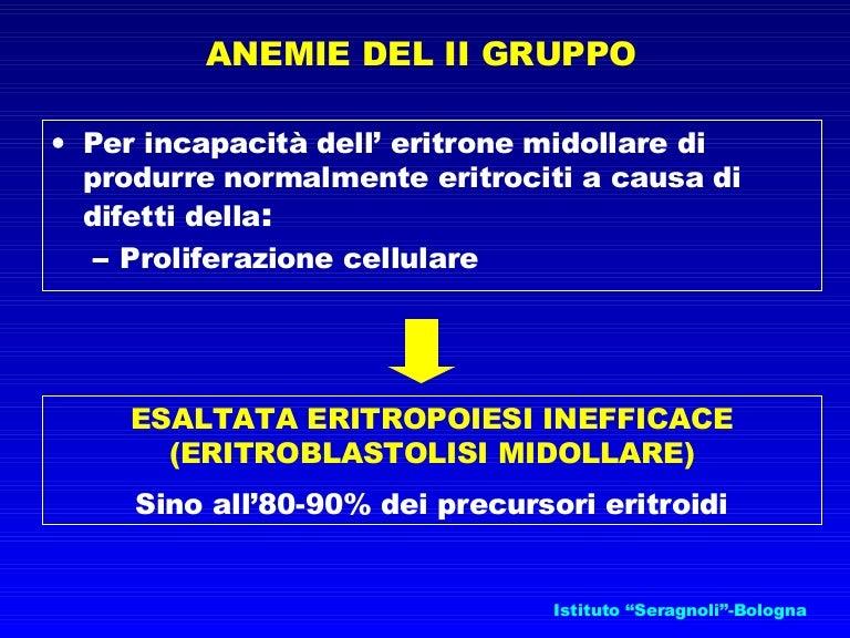anemie megaloblastica