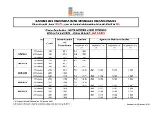 IDCC 1059 annexe de l'avenant du 22 février 2016 RMH et primes