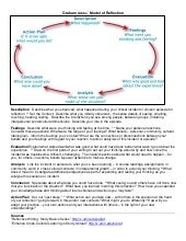 nursing management gibbs model of reflection