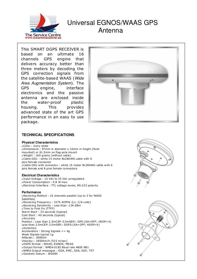 Rs232 Wiring Diagram Gps Antenna Libraries Raymarine E7d Nmea 0183 Garmin 18 Pc Cetrek Dataantennacetrekgpsdata 160415212609 Thumbnail 4 Cbu003d1460755687