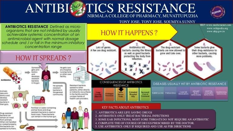 Mechanisms of antibiotic resistance ppt video online download.