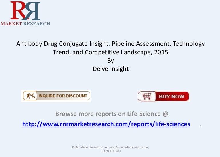 antibody drug conjugate insight analyses competitive