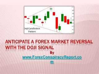 What happened on the forex markets today