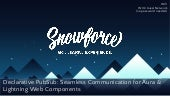 Declarative Pub Sub: Seamless Communication for Aura & Lightning Web Components