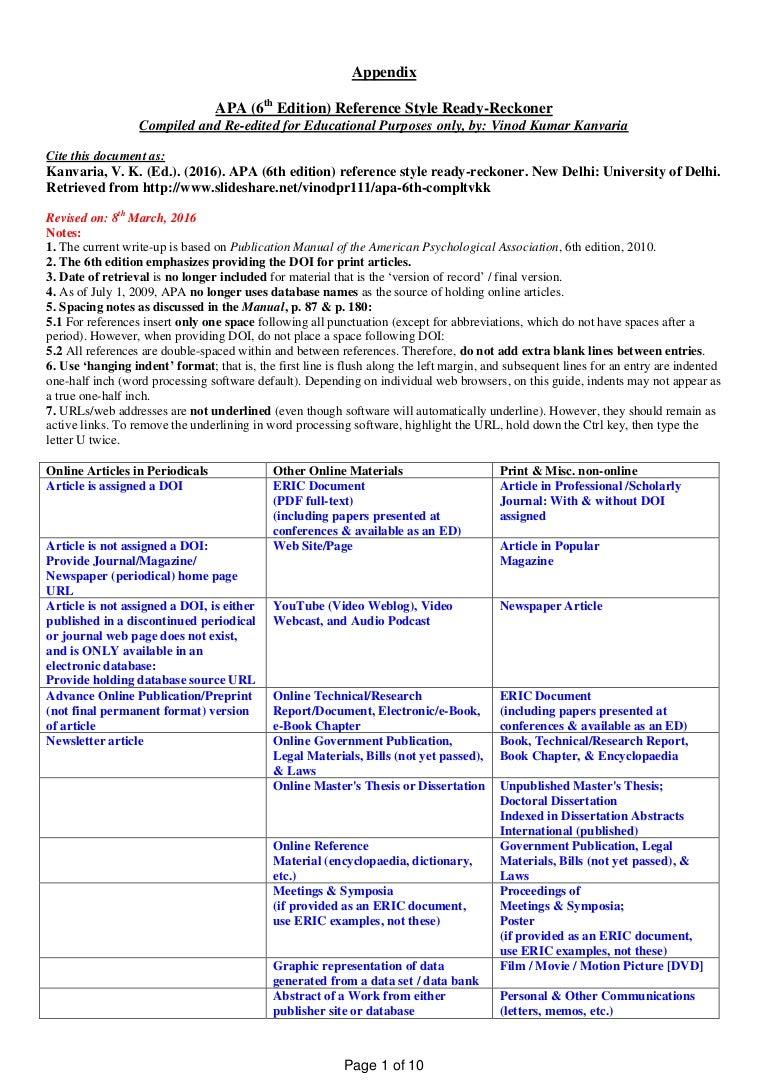 apa sixth edition template